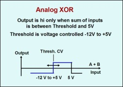Analog XOR module Operation
