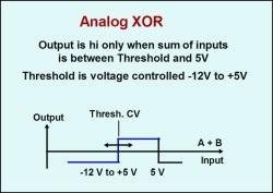 Analog XOR module Operation