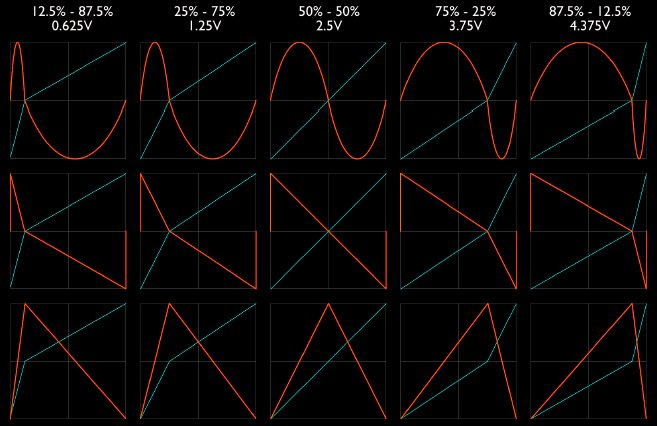 TT-LFO-Wave-Distort